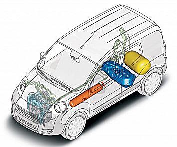 prezzi revisione bombole metano per Fiat Fiorino